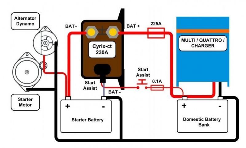Cyrix-ct 12/24V 230A bateriové propojovací relé č. 3