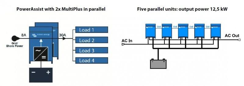 MultiPlus 24/5000/120-50, měnič napětí / nabíječ / UPS. 24V 120A 5000W č. 2