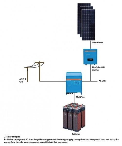 MultiPlus 24/5000/120-50, měnič napětí / nabíječ / UPS. 24V 120A 5000W č. 3