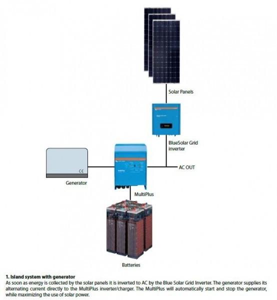 MultiPlus 24/5000/120-50, měnič napětí / nabíječ / UPS. 24V 120A 5000W č. 4