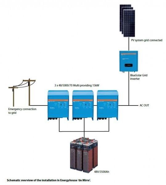 MultiPlus 24/5000/120-50, měnič napětí / nabíječ / UPS. 24V 120A 5000W č. 7