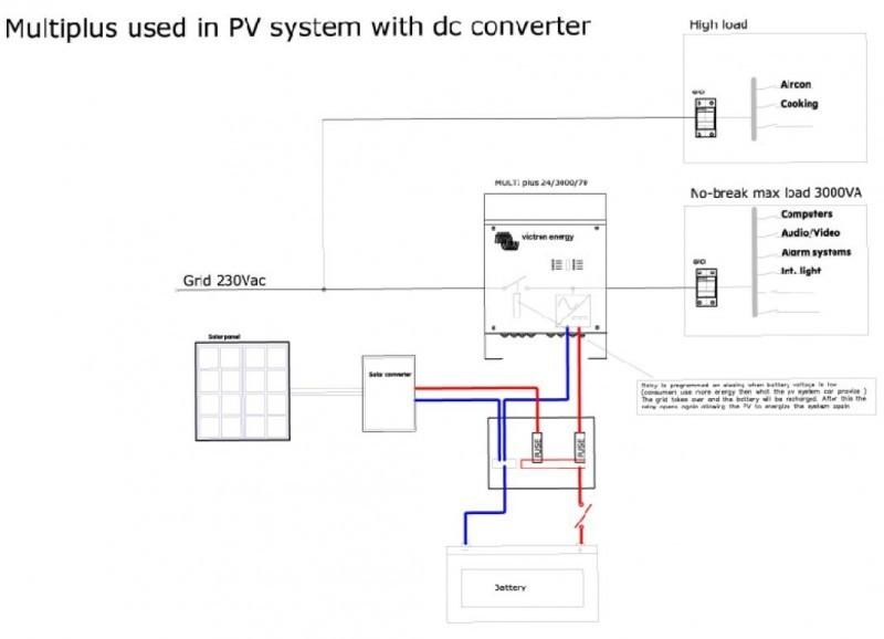 MultiPlus 24/3000/70-50, měnič napětí / nabíječ / UPS. 24V 70A 3000W č. 7
