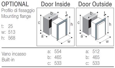 C62i montážní rozměry