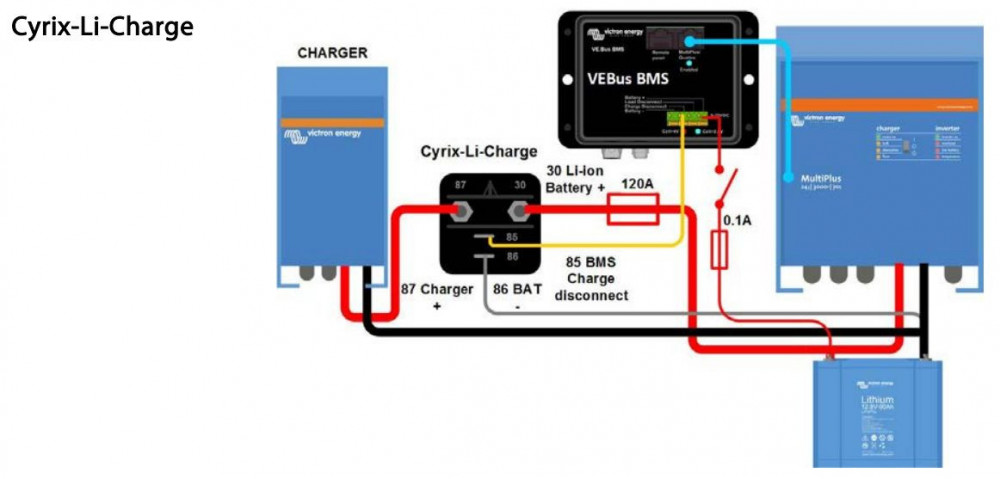 Cyrix-li-charge 12/24V 120A, CYR010120430