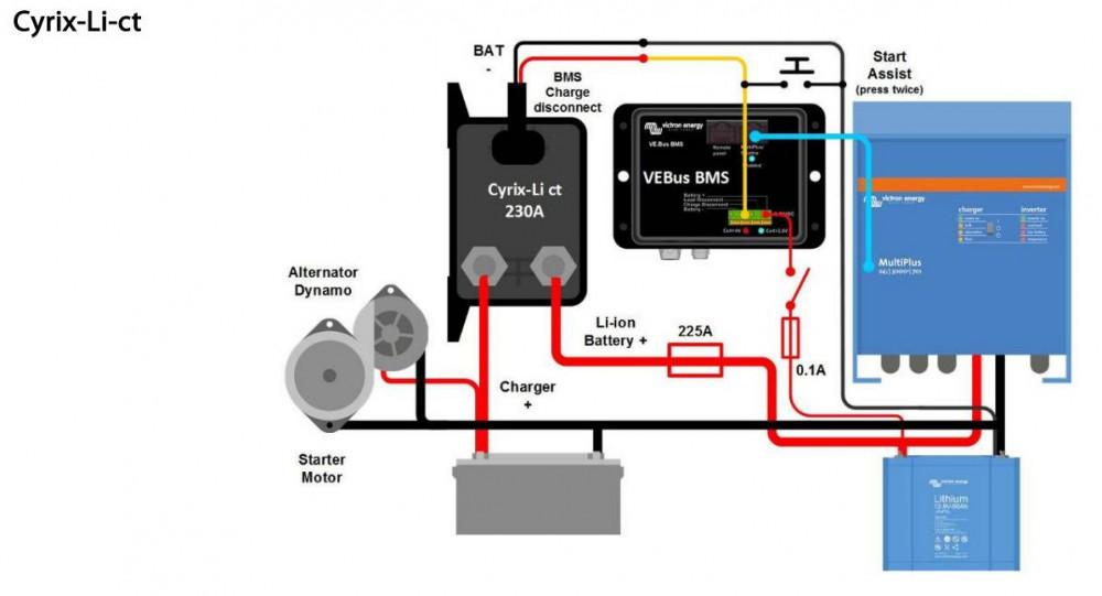 Cyrix-Li-ct 12/24V 230A, zapojení